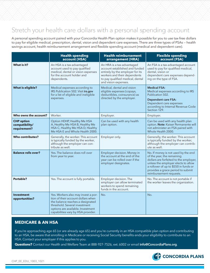 HSA Chart